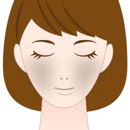 肌のリジュビネーション